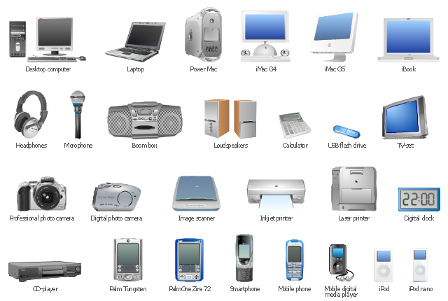 Free communication cliparts download. Electronics clipart digital device