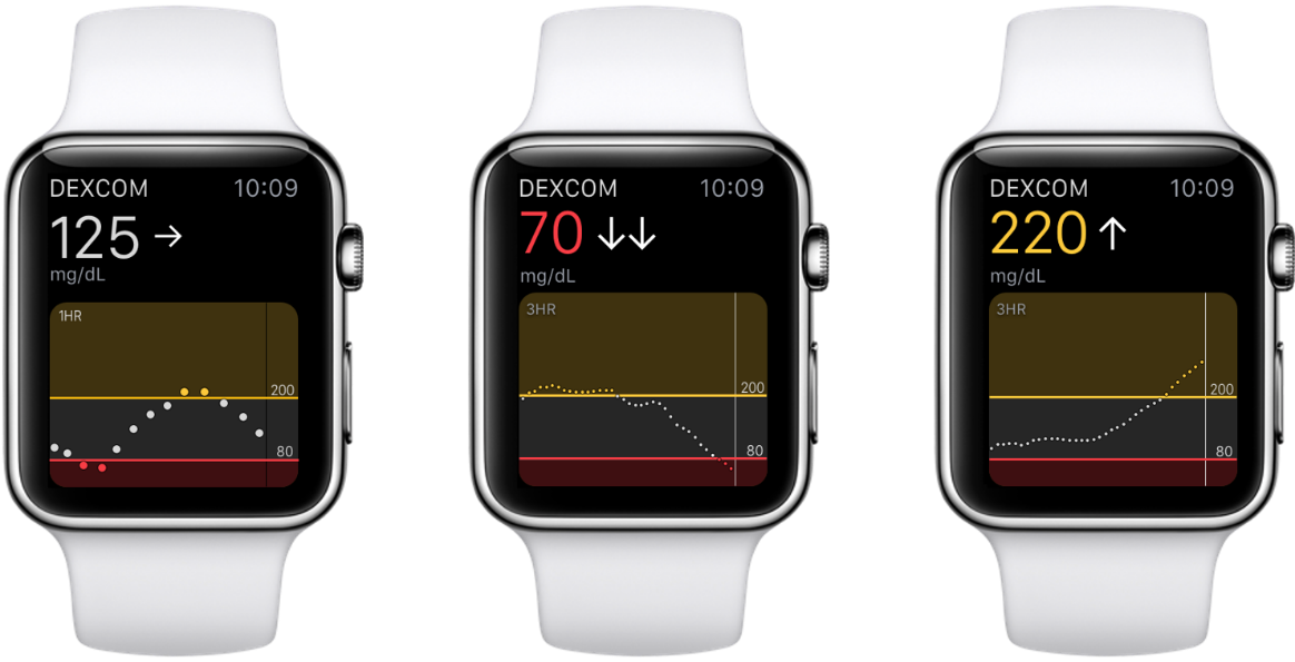 App g mobile ios. See clipart apple watch