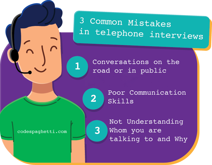 Phone questions and answers. Telephone clipart telephone interview