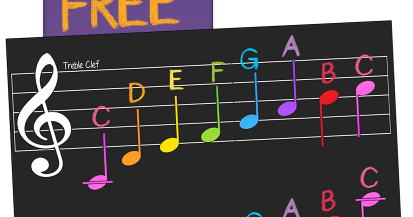 Musical clipart music theory. Free notes chart pinterest