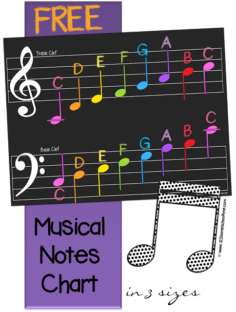 Free notes pack pinterest. Musical clipart music theory