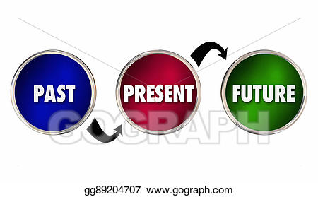 Future clipart present time. Stock illustration past moving