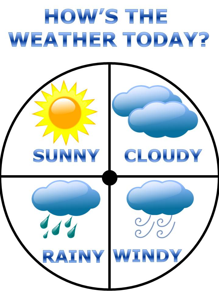 March kid cliparting com. Windy clipart weather chart