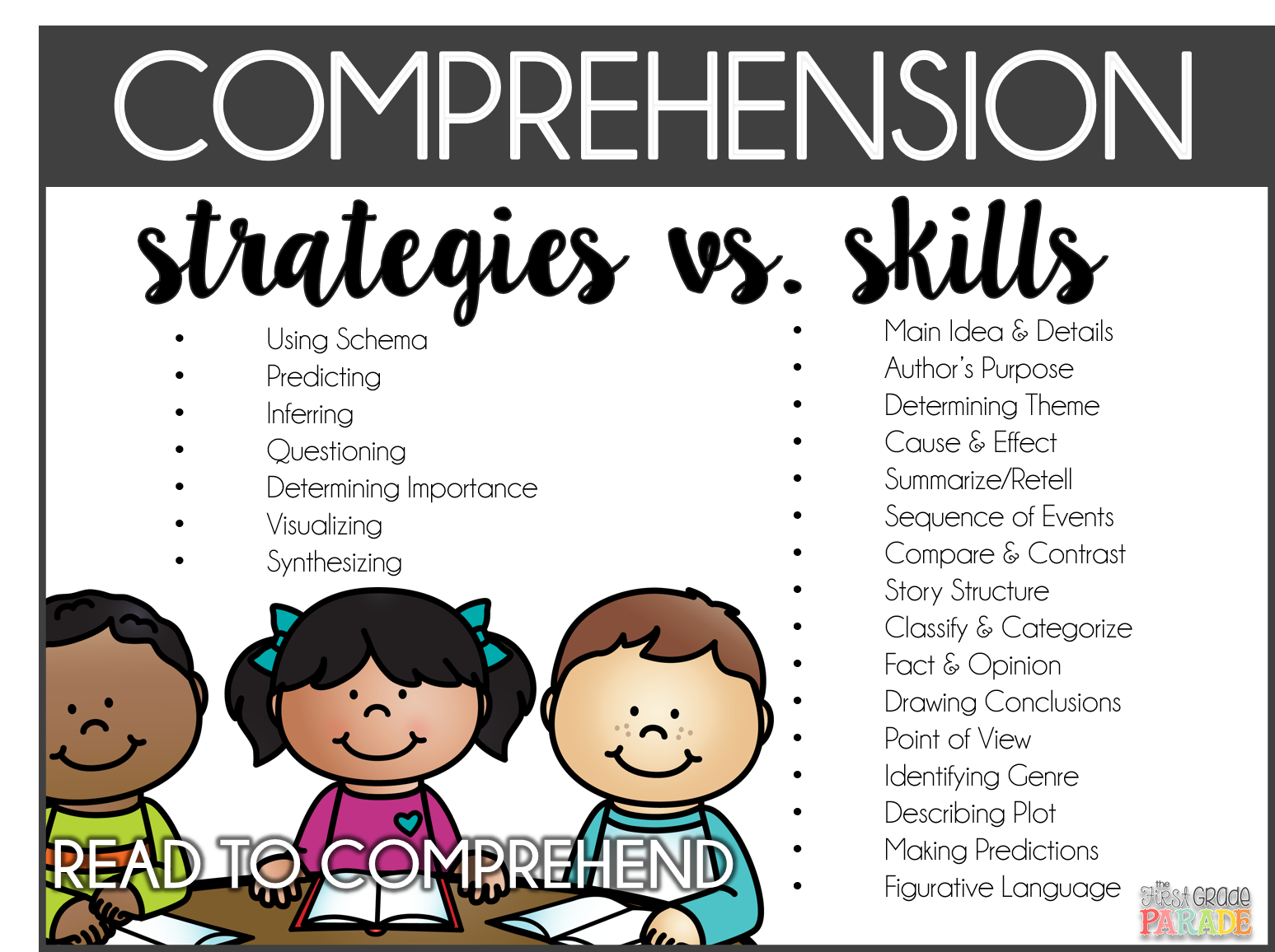 Comprehension the first grade. Clipart reading independent practice