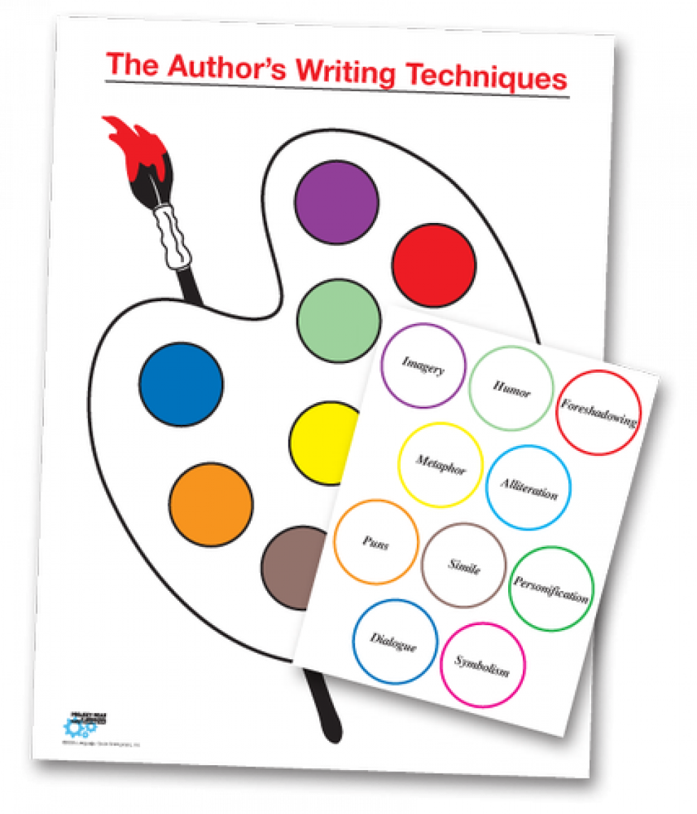 Project read author s. Clipart reading linguistic