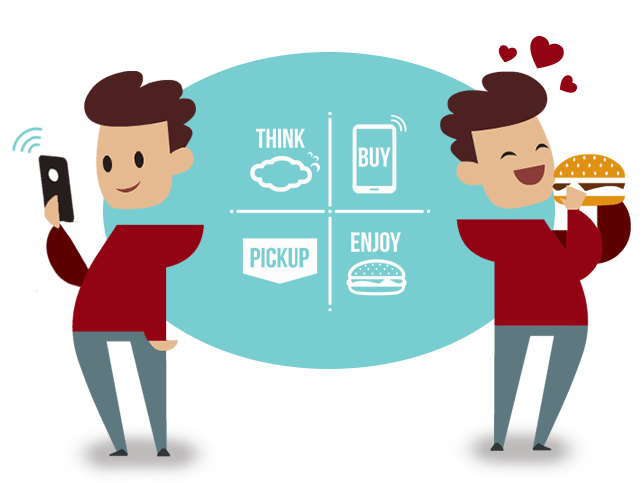 The Impact of Online Ordering System on Your Restaurant Business