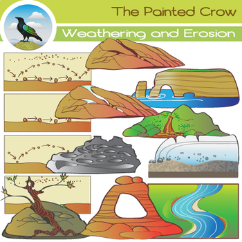 Weathering and erosion clip. Geology clipart teaching