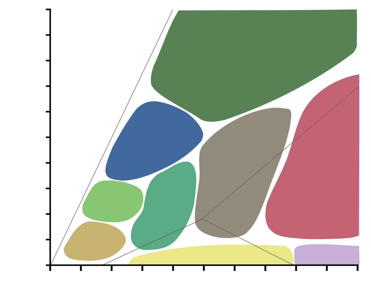 Metamorphic facies wikipedia . Clipart rock mineralogist
