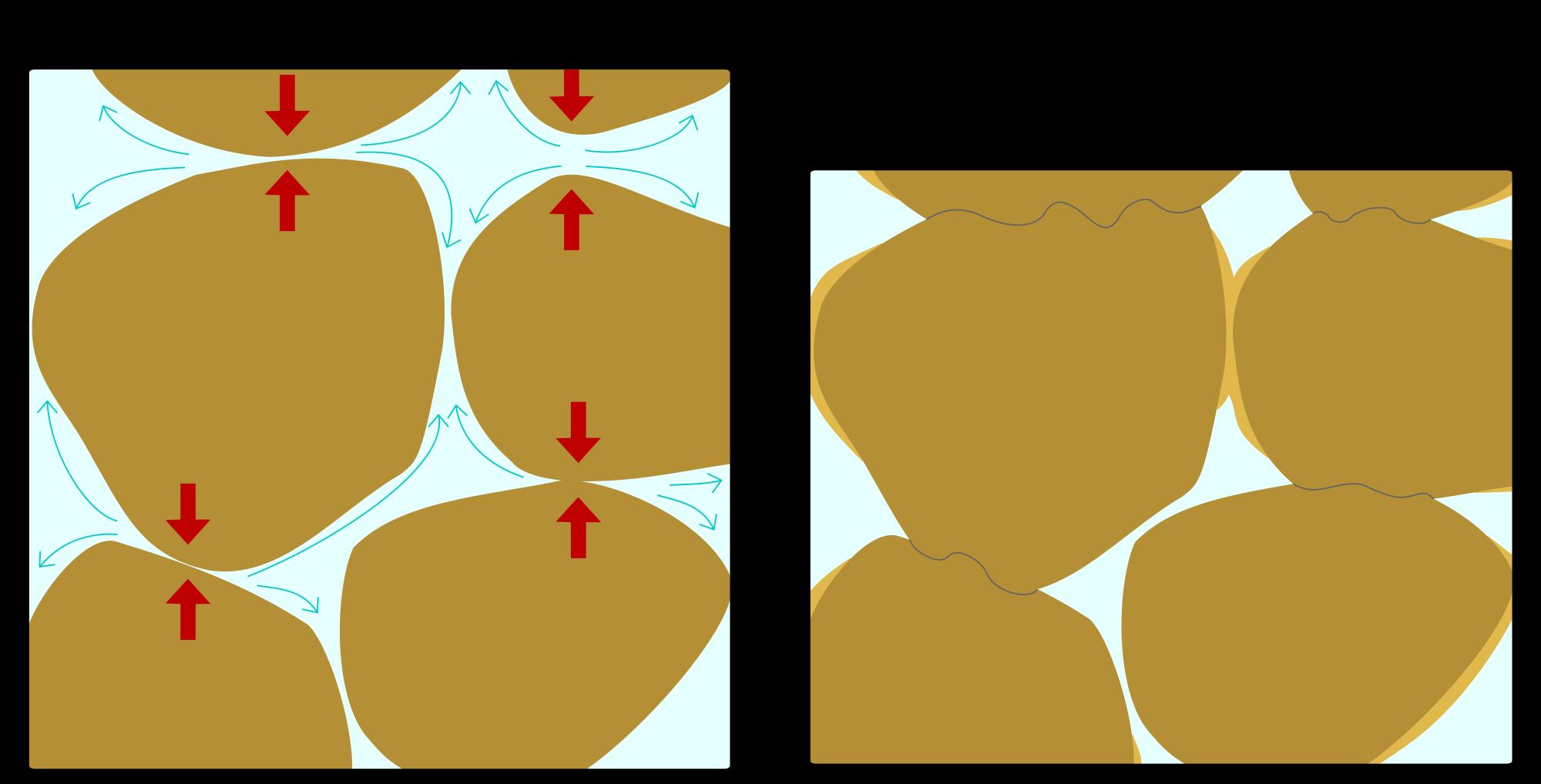 Clipart rock sediment. Page wikimedia image