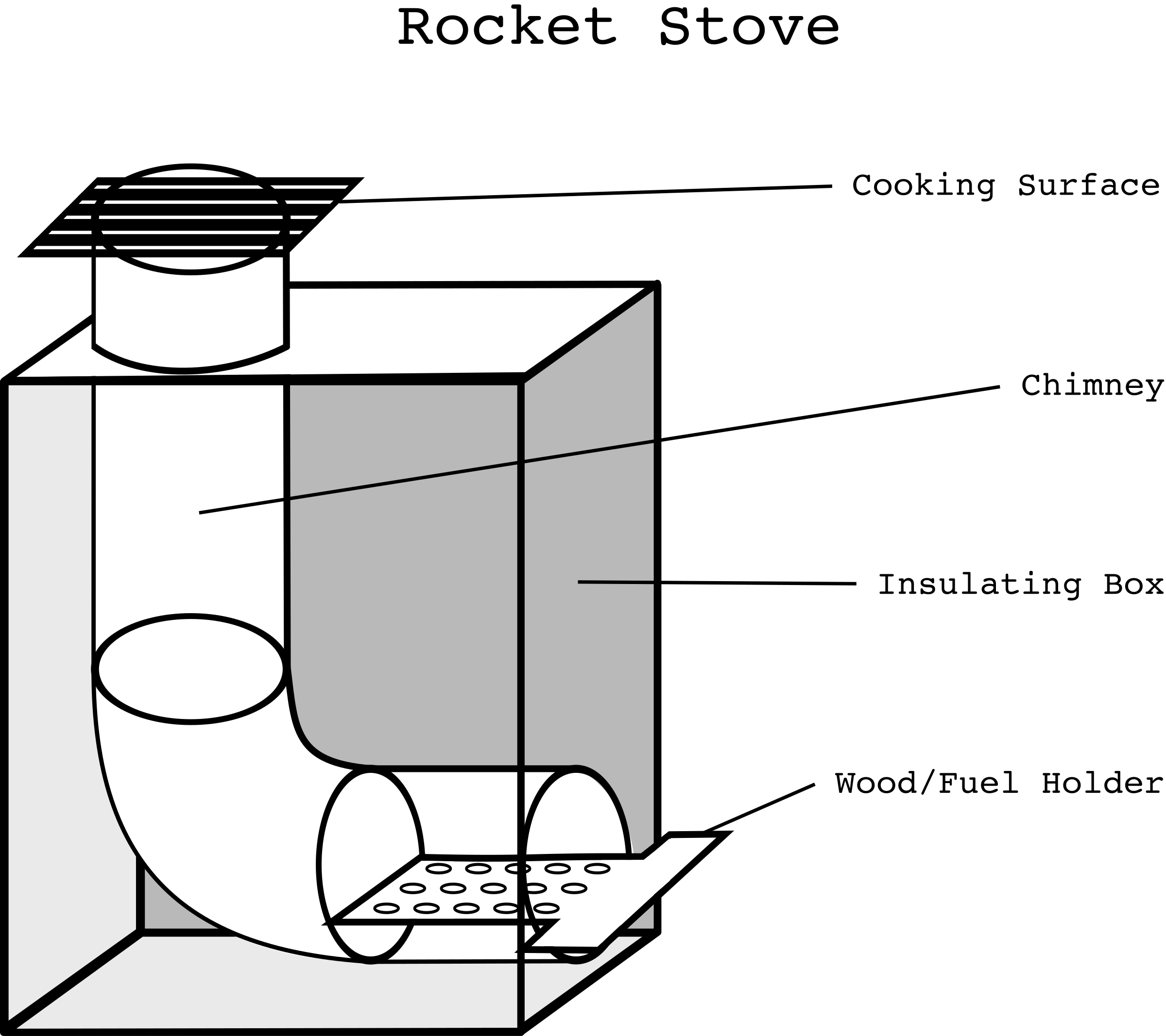 Clipart rocket generic. Stove big image png