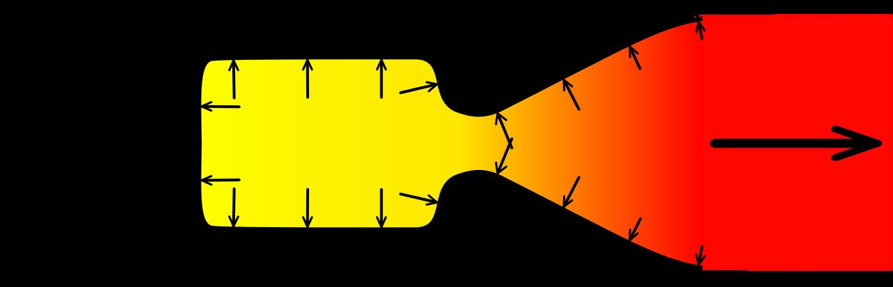 File thrust svg wikimedia. Clipart rocket rocket engine
