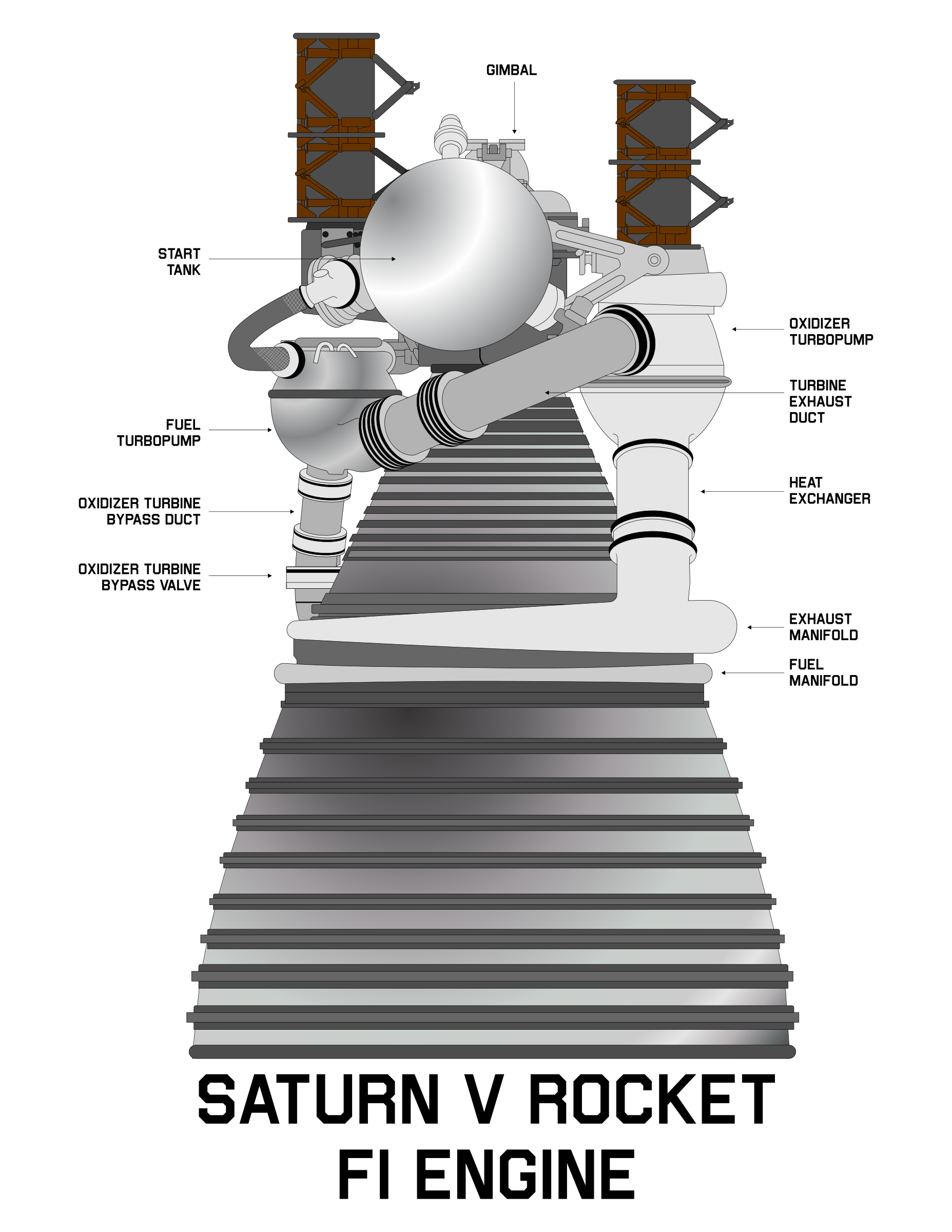 Clipart - ROCKET ENGINE