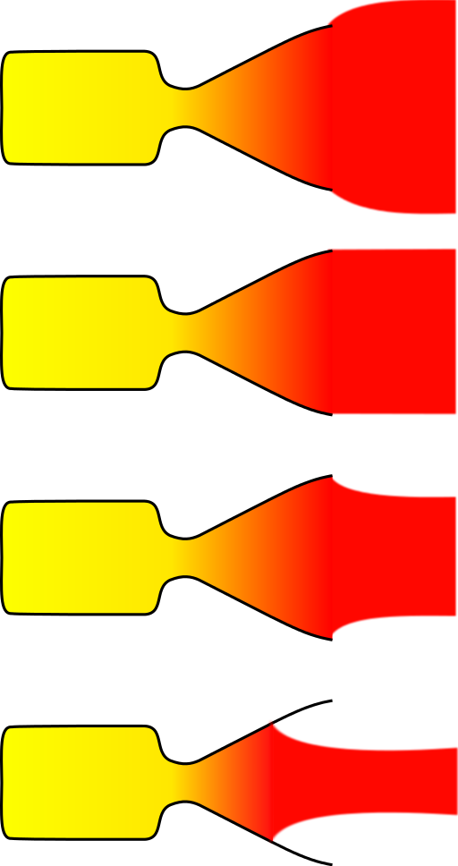 Science fuel engine and. Clipart rocket thrust