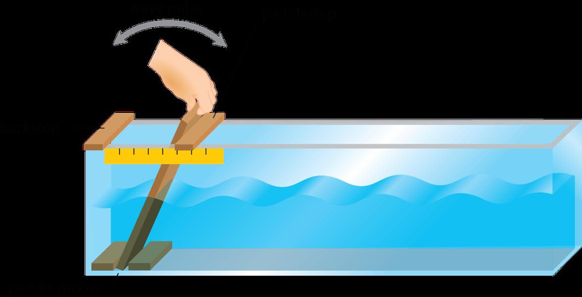 M u fig makingwaveprofile. Waves clipart wave hawaii