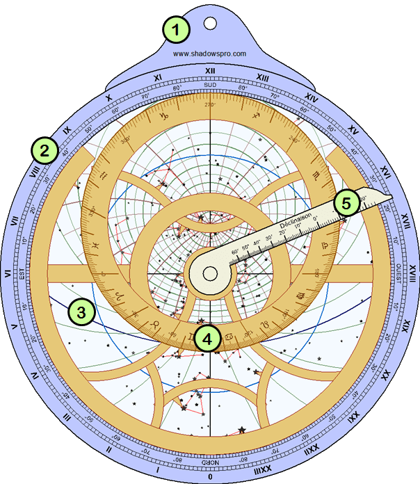 The planispheric astrolabe shadows. Clipart ruler engraved