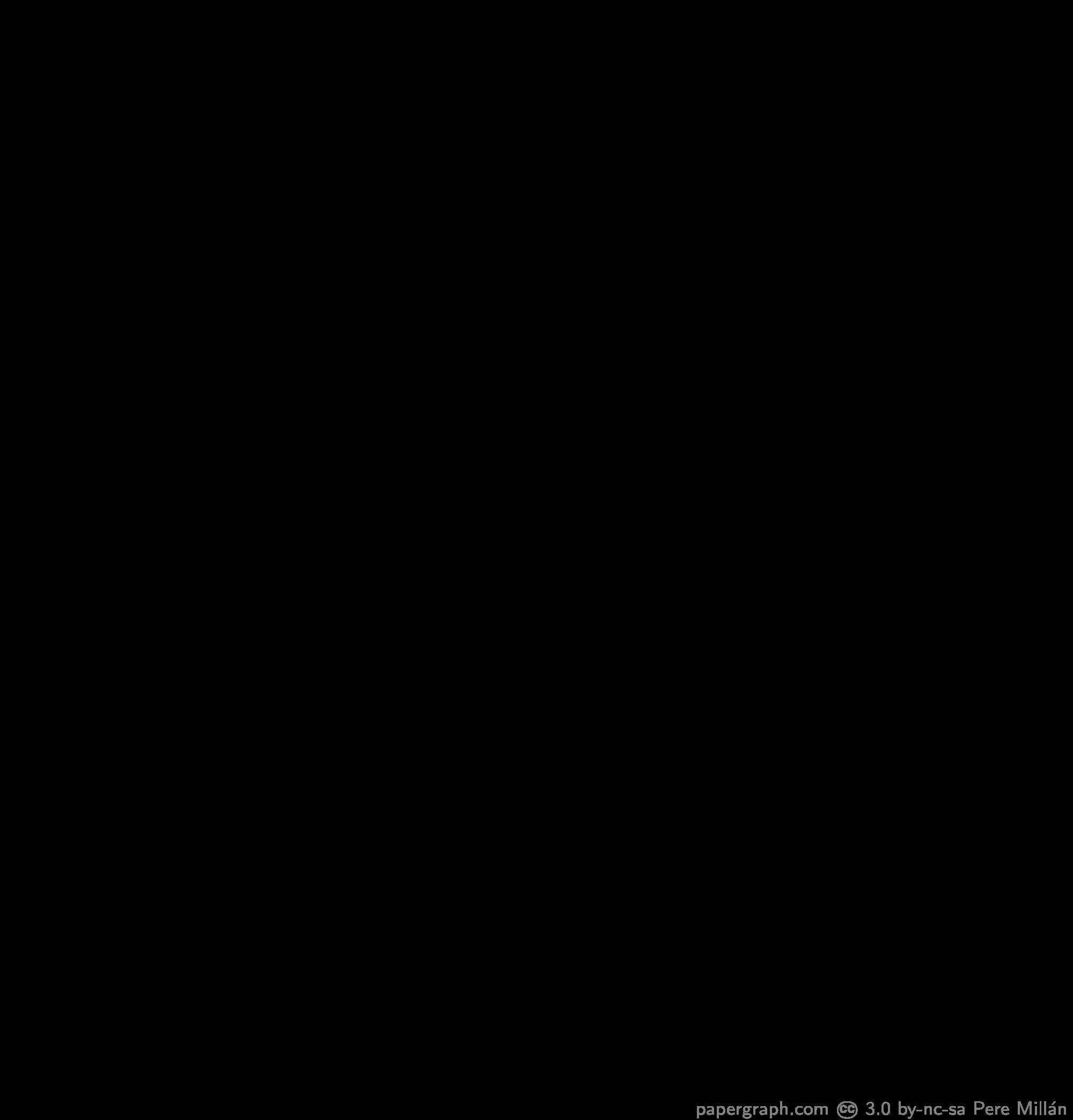 Square clipart grid.  x graph paper