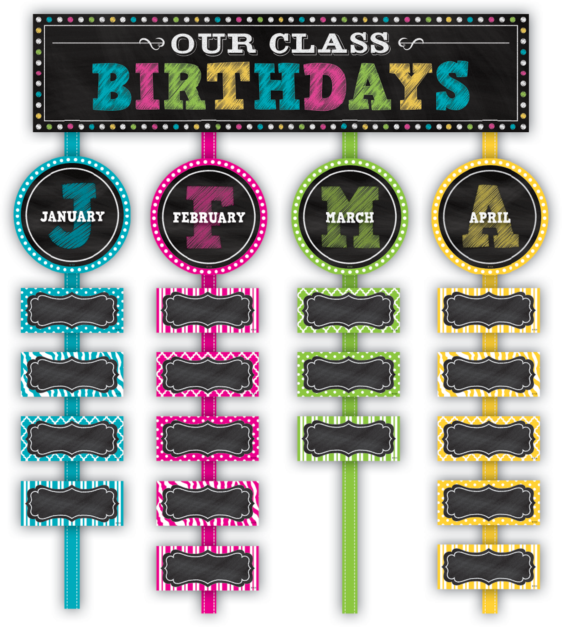 Brights our class birthdays. Clipart science chalkboard