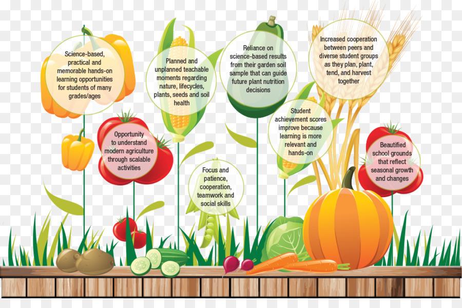 Fruit cartoon food transparent. Environment clipart school garden