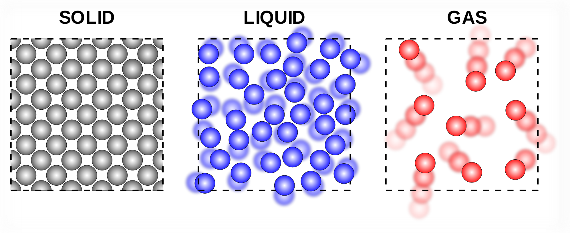 gas clipart solid liquid gas
