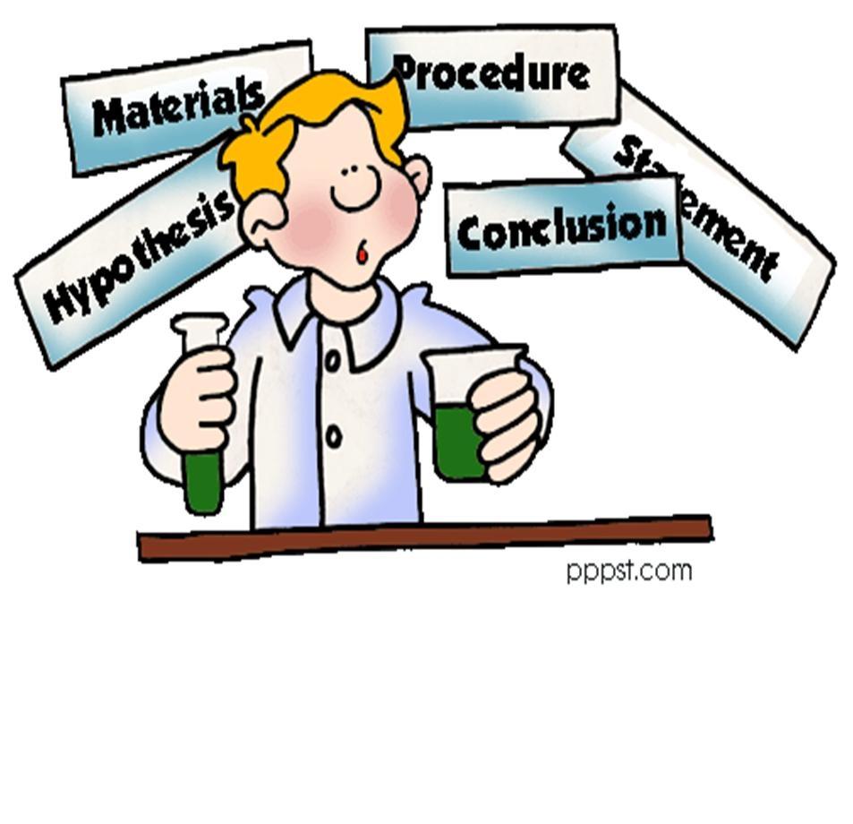 Scientific method free download. Clipart science procedure