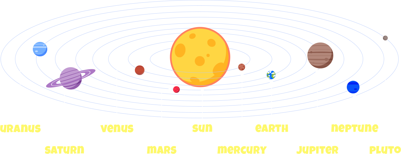 Planet clipart solar system. Astronomy for kids moons