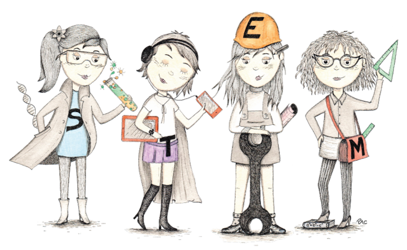 Clipart science stem. Association for women in
