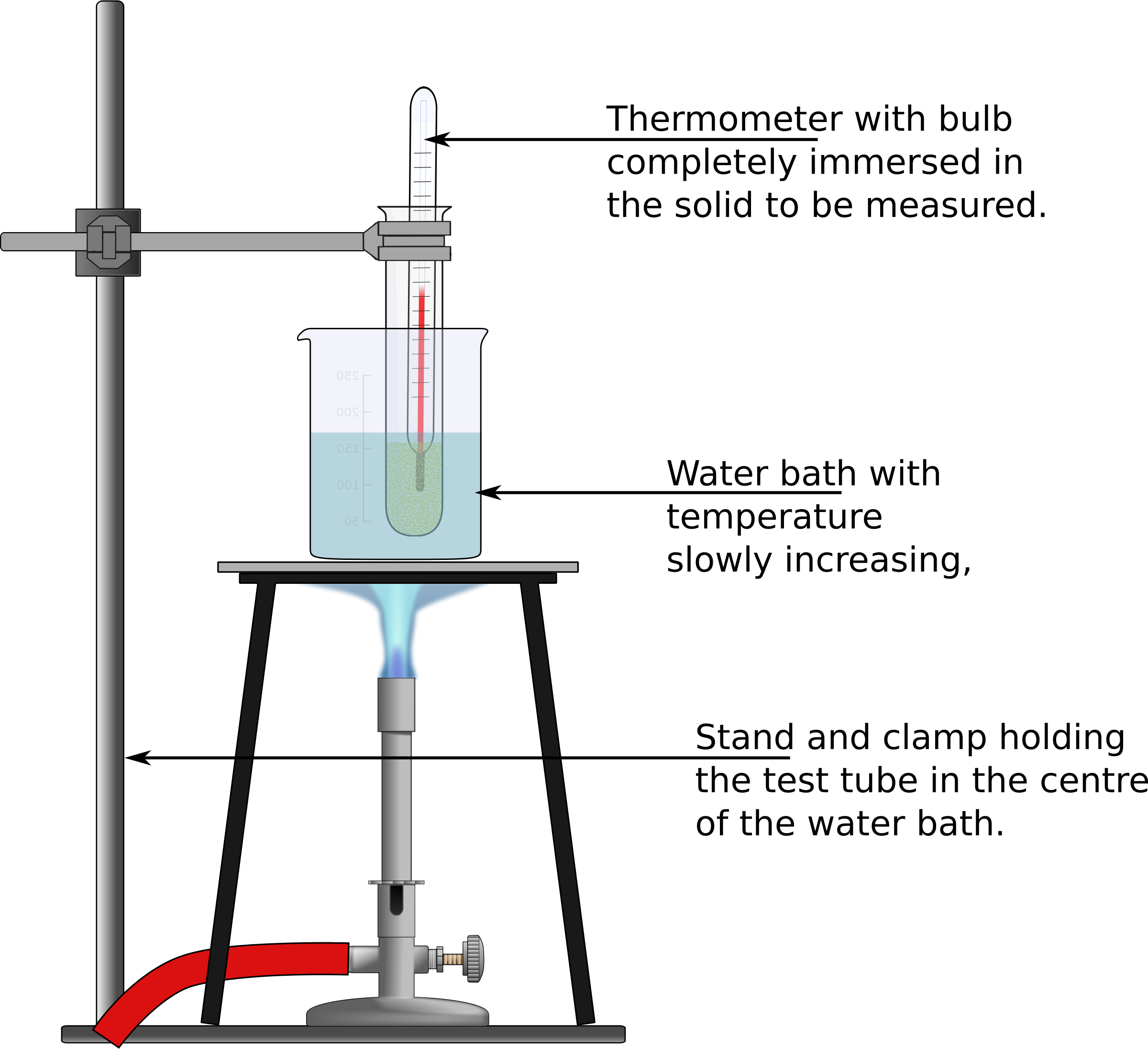 Clipart thermometer laboratory thermometer. Experiment to determine the