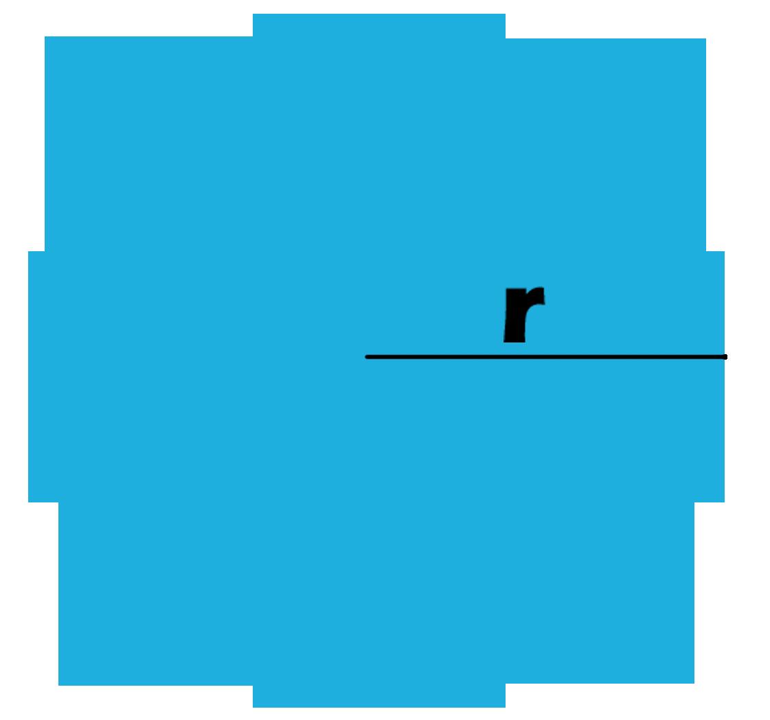 Area and perimeter circle. Geometry clipart plane figure