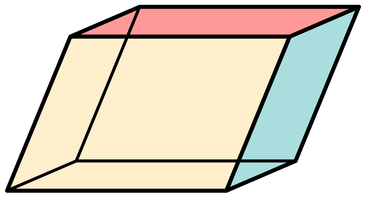 Cube clipart congruent. Parallelepiped wikipedia