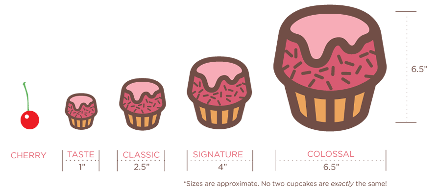 Gallery cafe check out. Clipart skull cupcake