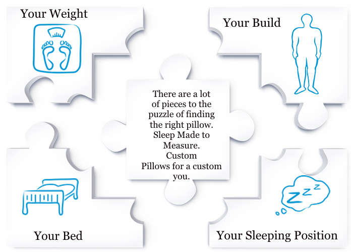 Why made to measure. Pillow clipart pillo