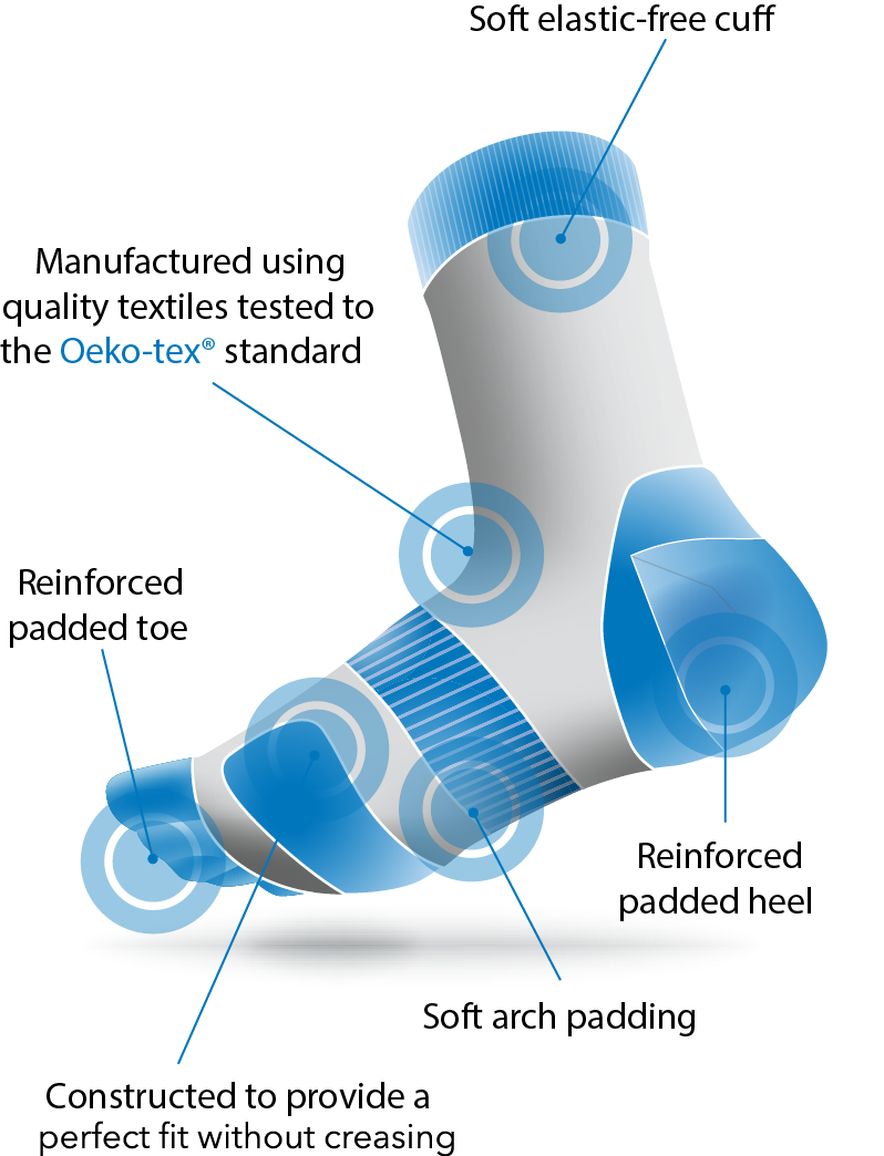 Clipart socks two. Toe tec comfort diabetic
