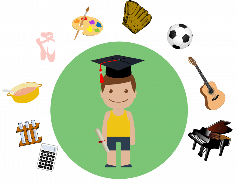 Volunteering clipart extracurricular activity. Different activities for profile