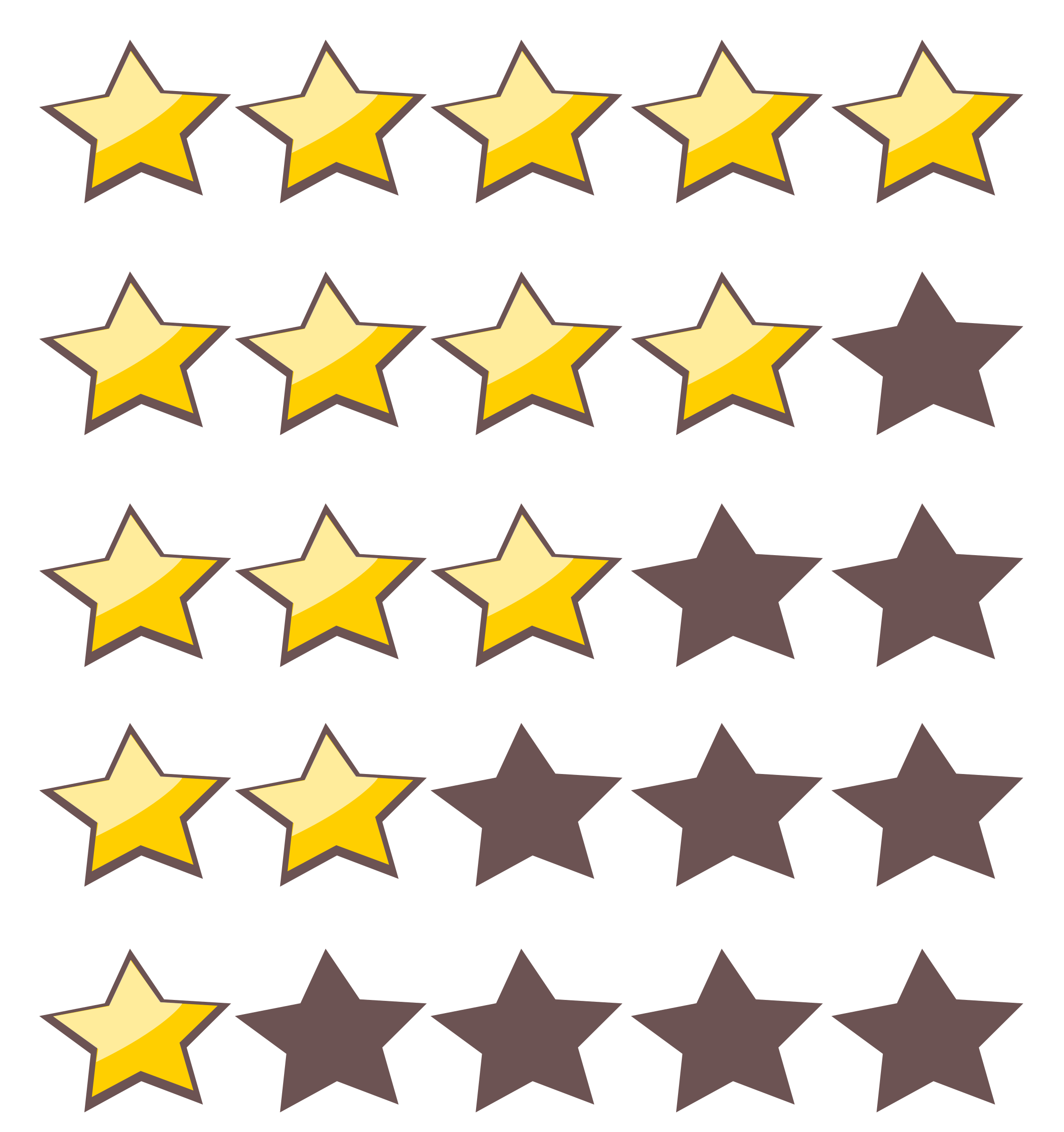 Future clipart occurrence. Star rating system big