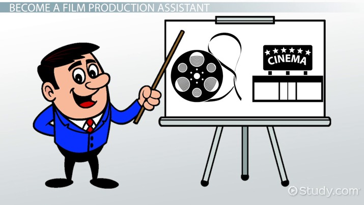 Video clipart movie producer. Become a film production