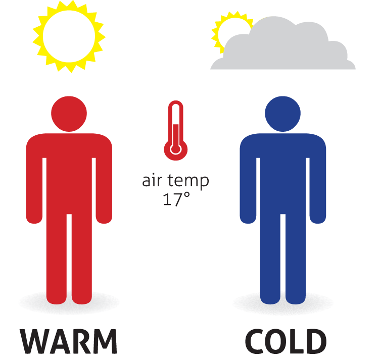 Energy clipart radiant energy. Heating kensair central