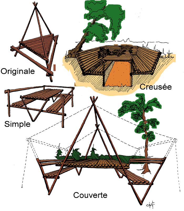 Clipart tent survival skill. Un coin table d