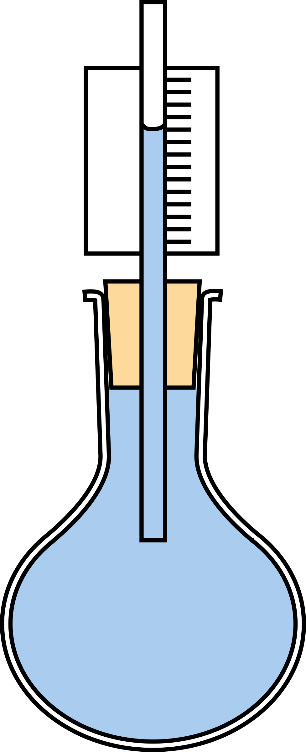 Water expansion in flask. Clipart thermometer coloured