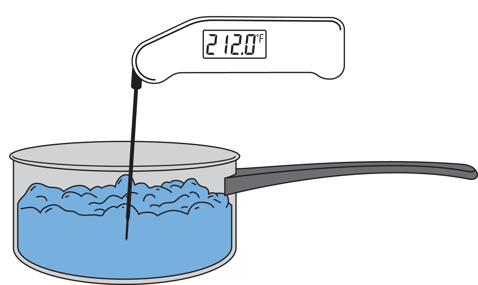 Thermal secrets to boiling. Evaporation clipart water boil