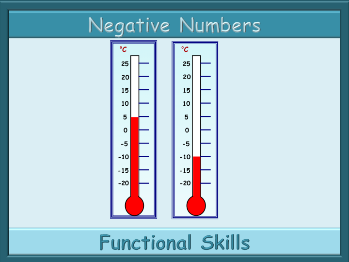 Clipart thermometer negative number, Clipart thermometer ...