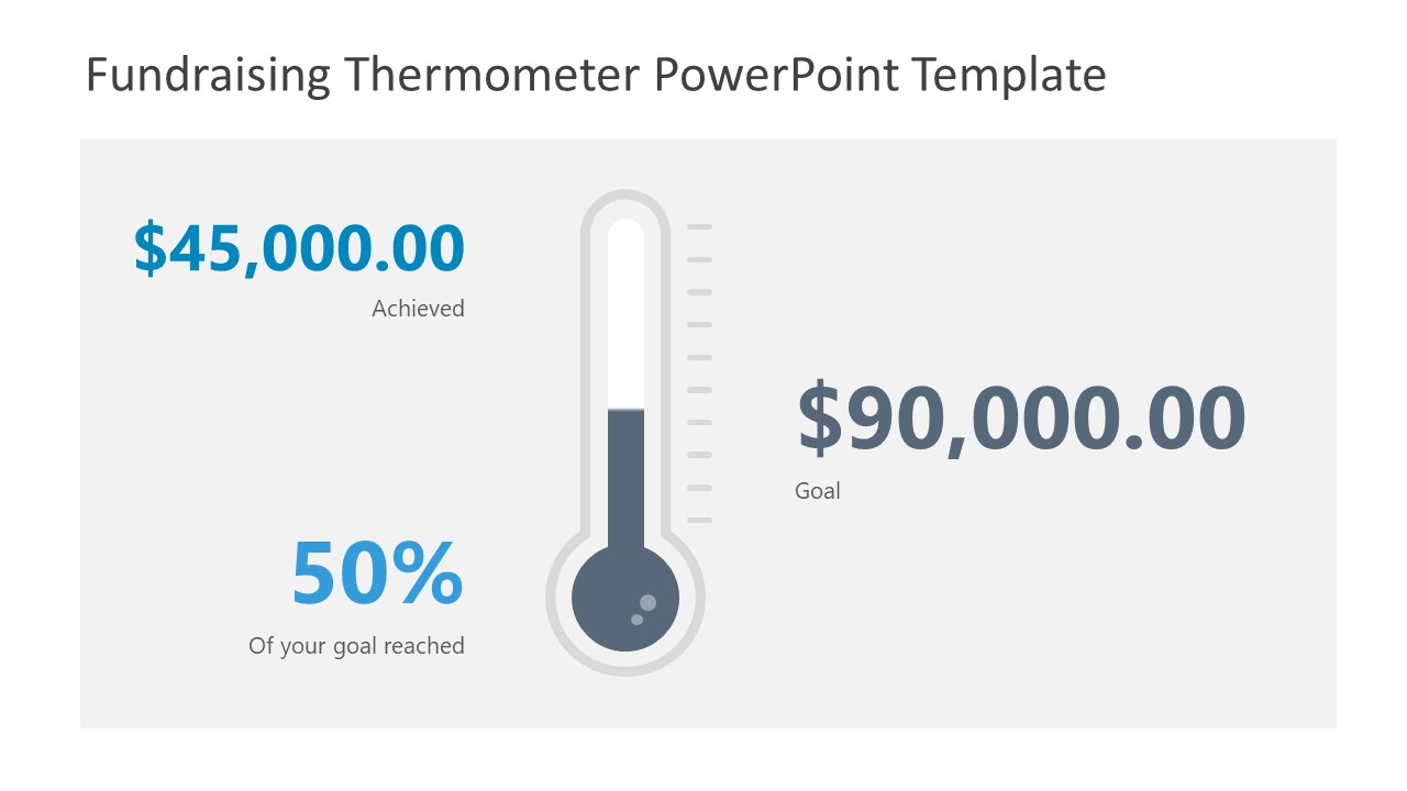 Fundraising template . Clipart thermometer powerpoint