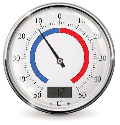 Clipart thermometer round. With chrome frame premium