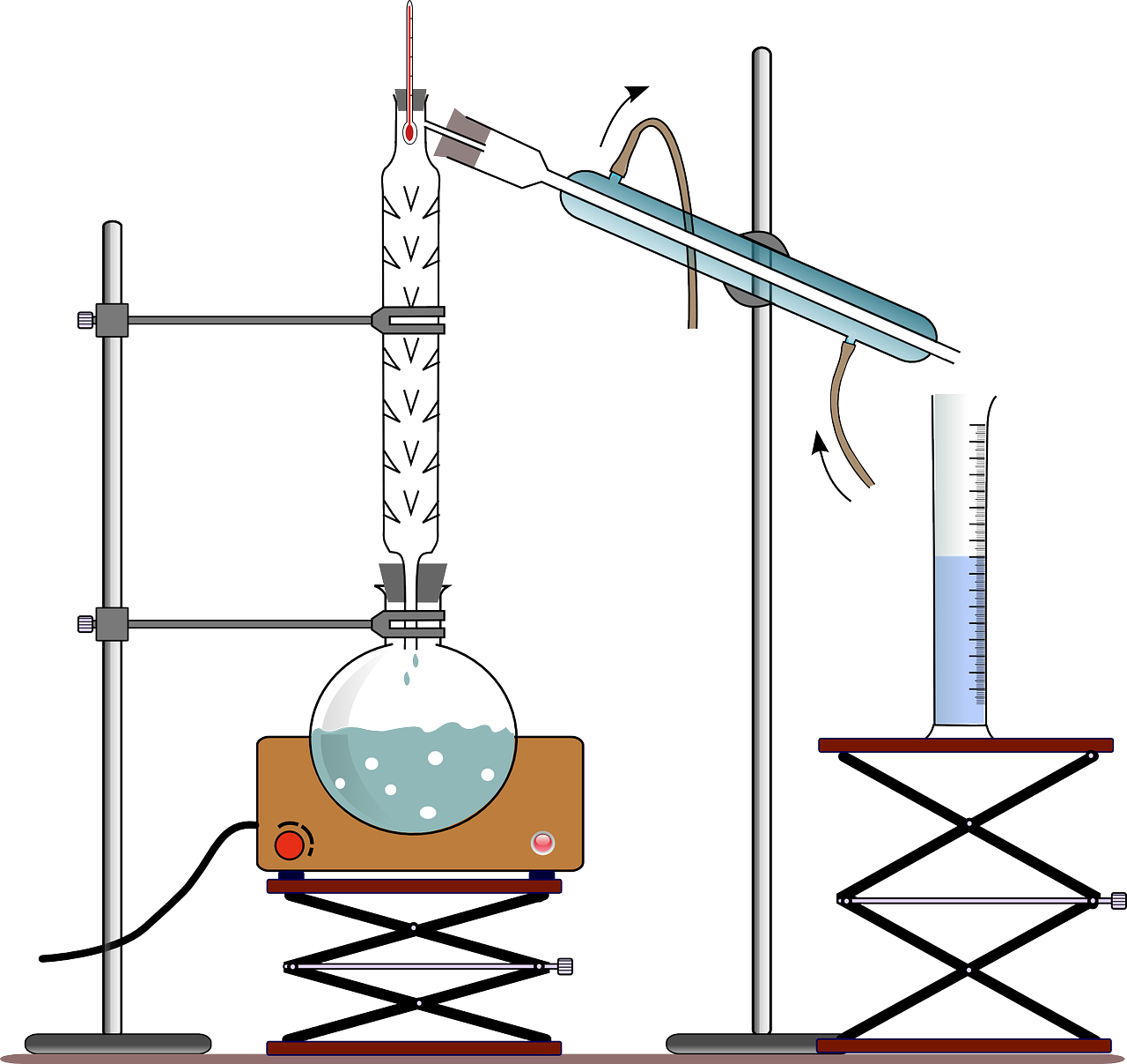 Collection of free distilling. Clipart water potable water