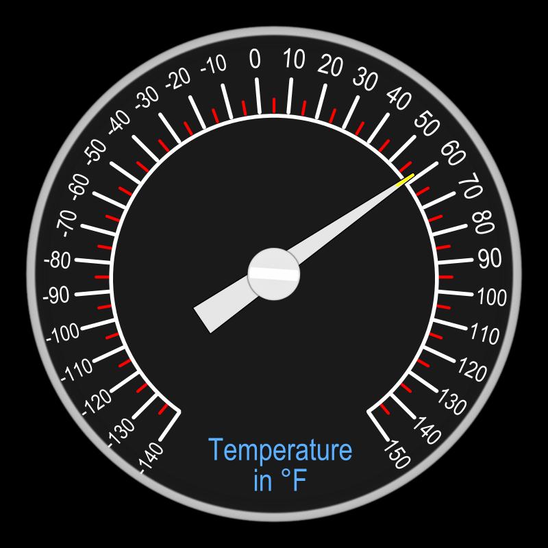 Analog medium image png. Clipart thermometer temperature meter