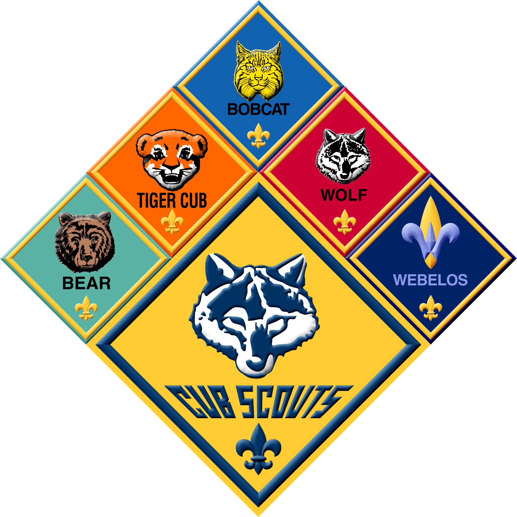 Wolf bear and webelos. Wolves clipart tiger