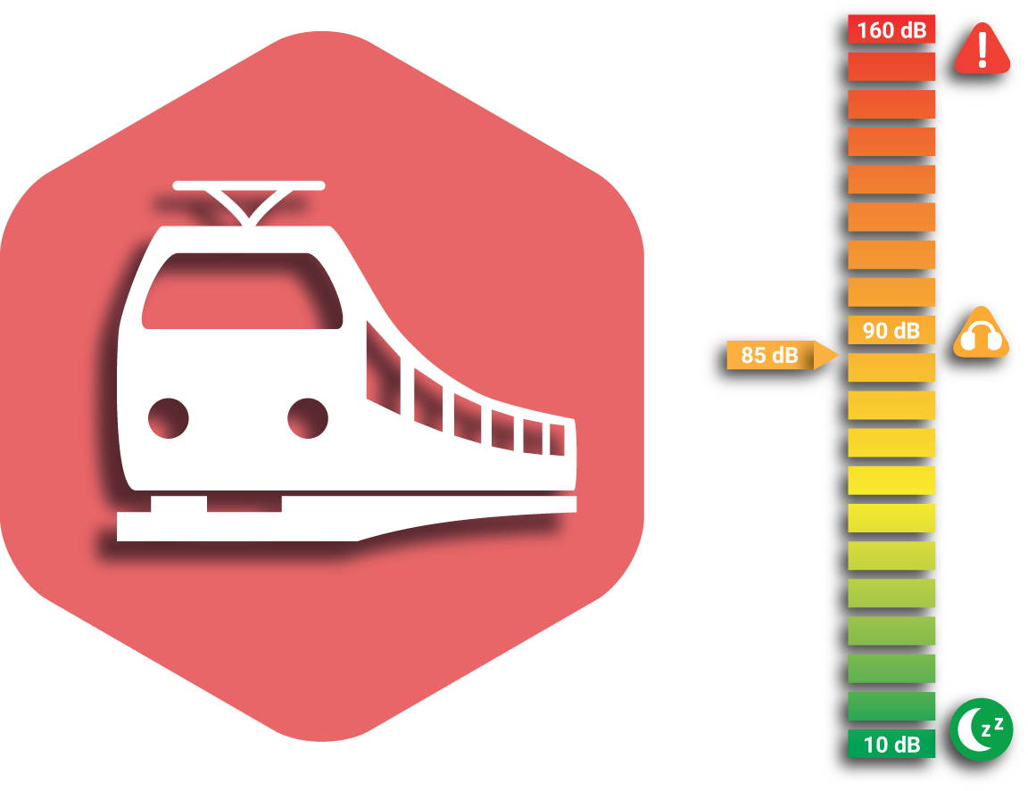 Railway and noise . Engine clipart front train