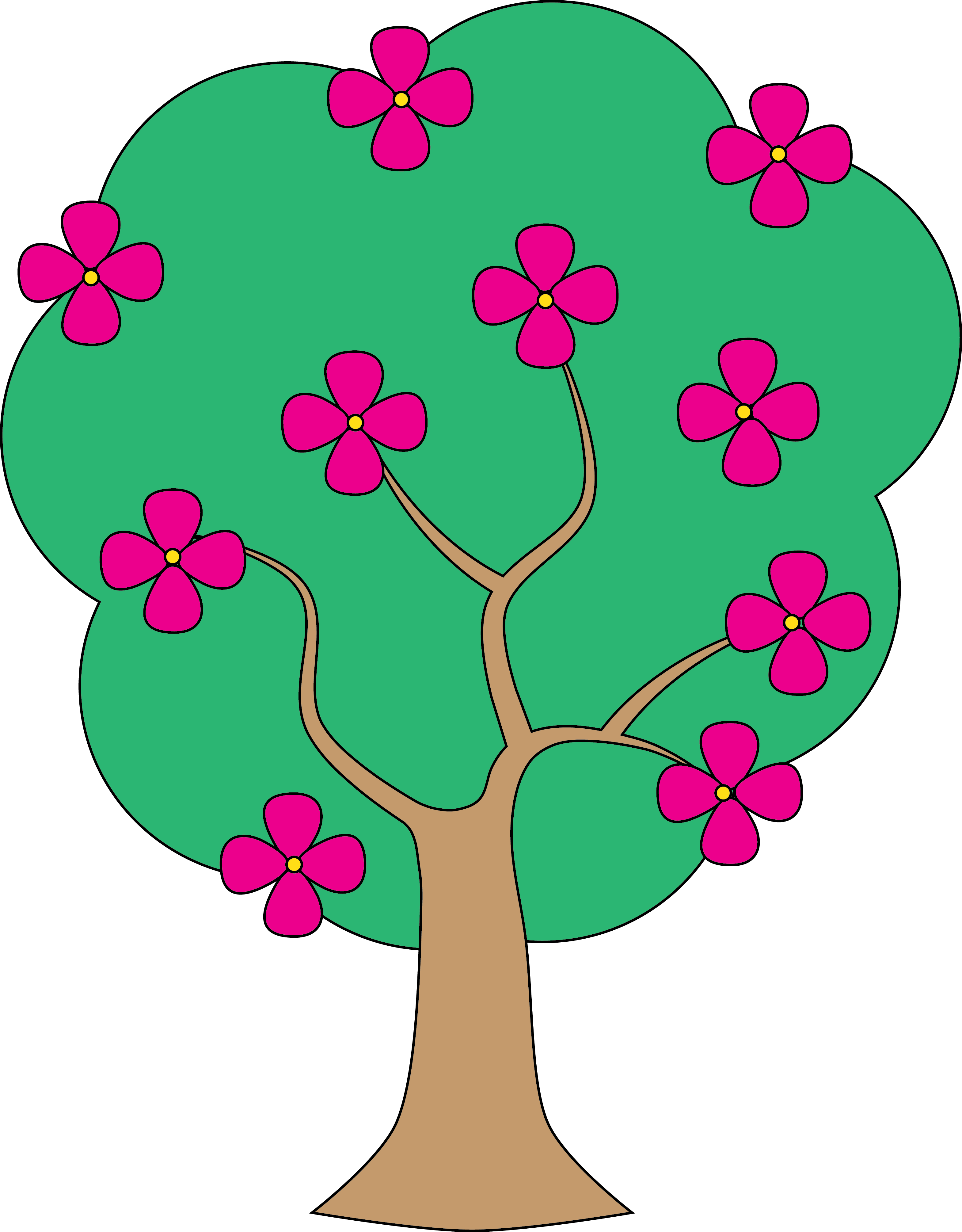 Flowers clipart apple blossom.  collection of tree