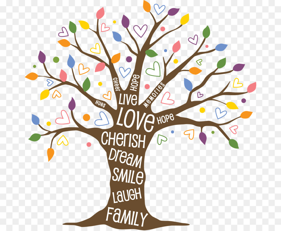 Memories clipart tree. Of life family flower