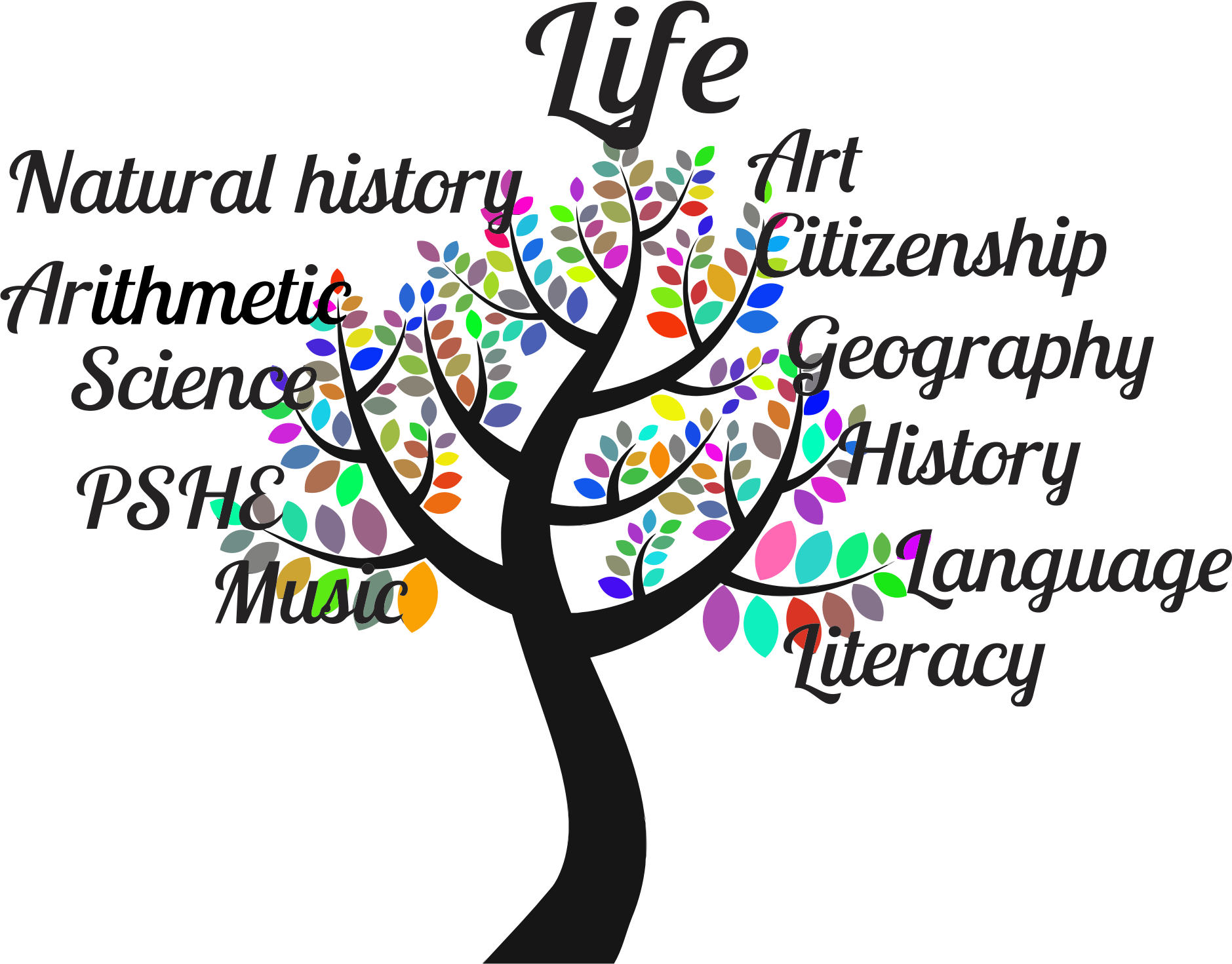 Education typography big image. Tree clipart science