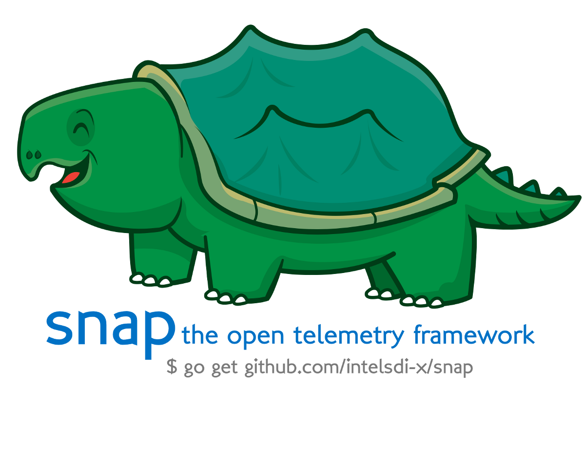 The guts of tasks. Clipart turtle snapping turtle